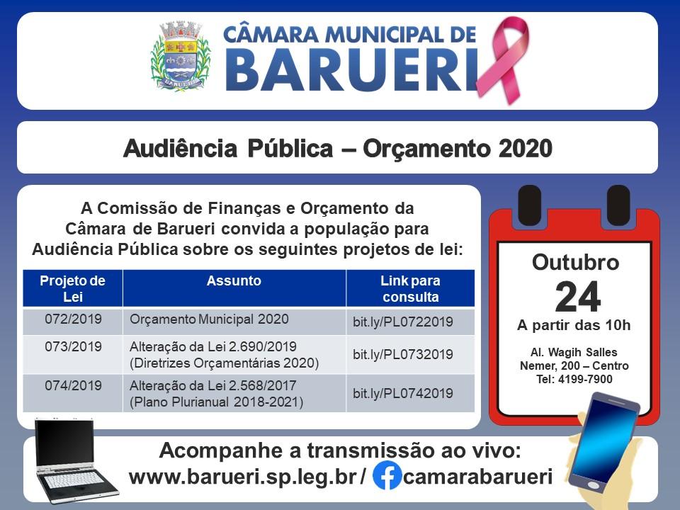 Comissão de Finanças promove audiência pública sobre Orçamento de 2020